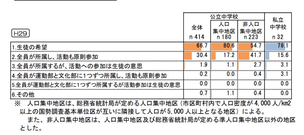f:id:shibaken99:20180302161033p:plain