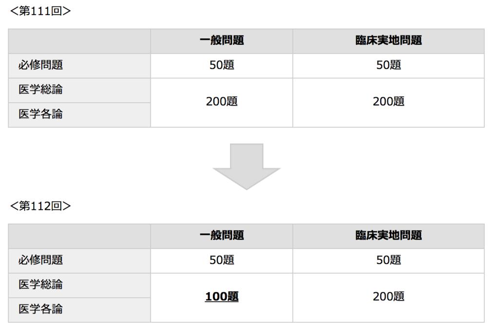 f:id:shibaken99:20180305100233p:plain