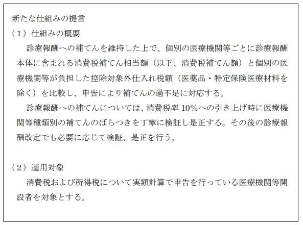 f:id:shibaken99:20181027232347p:plain