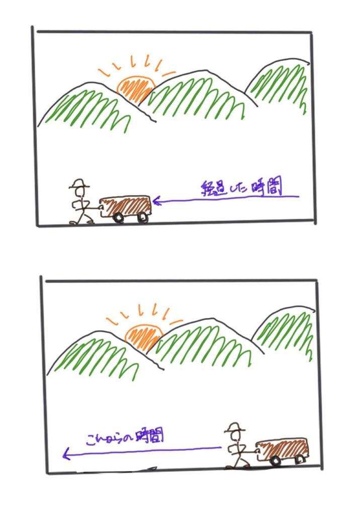 f:id:shibamasaki:20170806164508j:plain