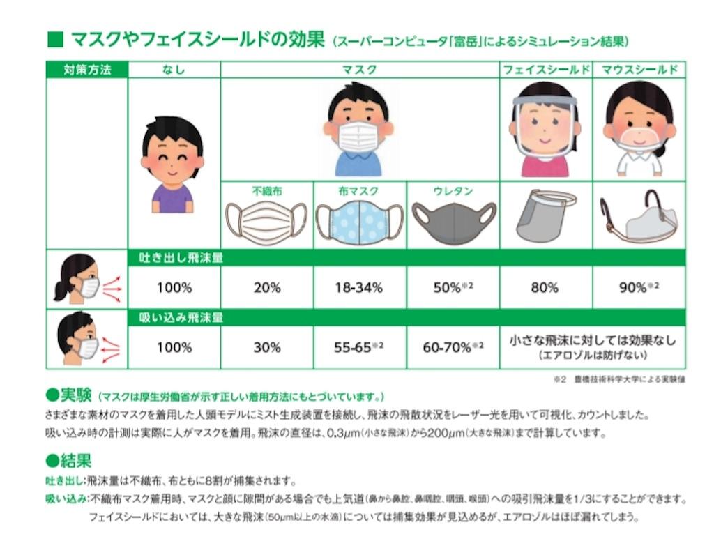 f:id:shibata052:20210118195853j:image