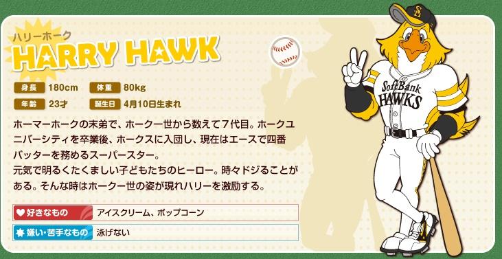 f:id:shibata_pro:20170720135135j:plain