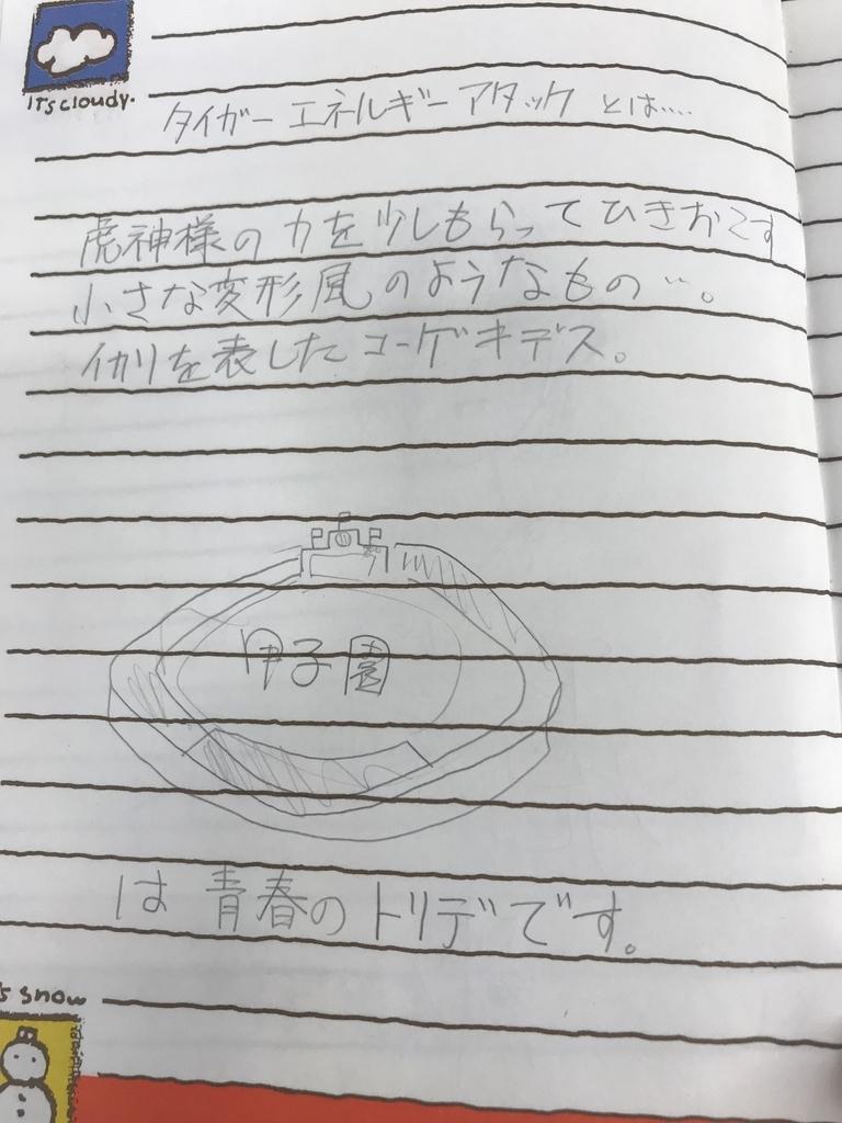 f:id:shibata_pro:20190118123004j:plain