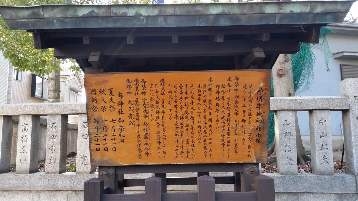f:id:shibata_pro:20200115161155j:plain