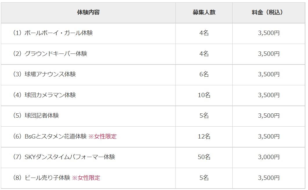 f:id:shibata_pro:20210630105656j:plain