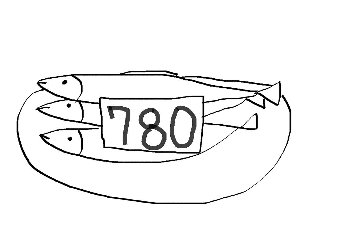 f:id:shibataku3:20191009092202p:plain