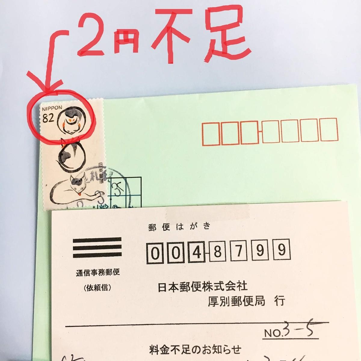 f:id:shibataku3:20200304142055j:plain