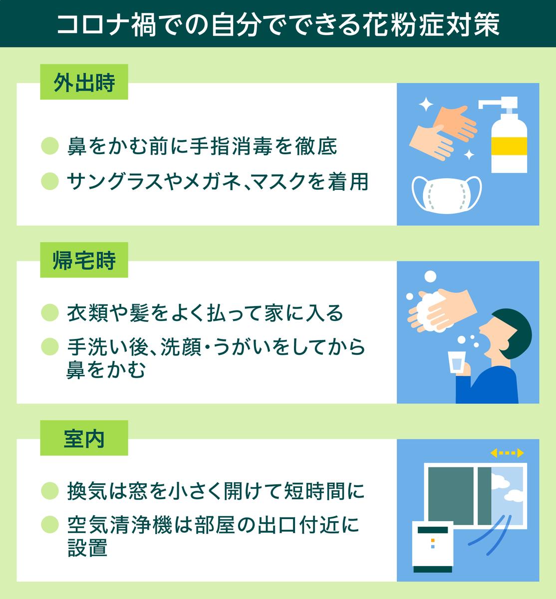f:id:shibatawadoukai:20210302084232p:plain