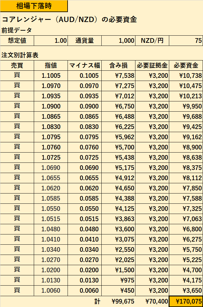 f:id:shibatyuu:20181022212725p:plain