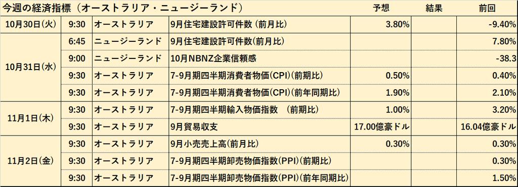 f:id:shibatyuu:20181028151148p:plain