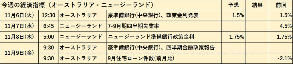 f:id:shibatyuu:20181104201057p:plain