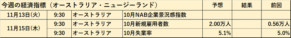 f:id:shibatyuu:20181111181746p:plain