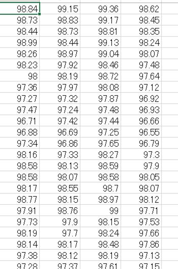 為替の過去データ