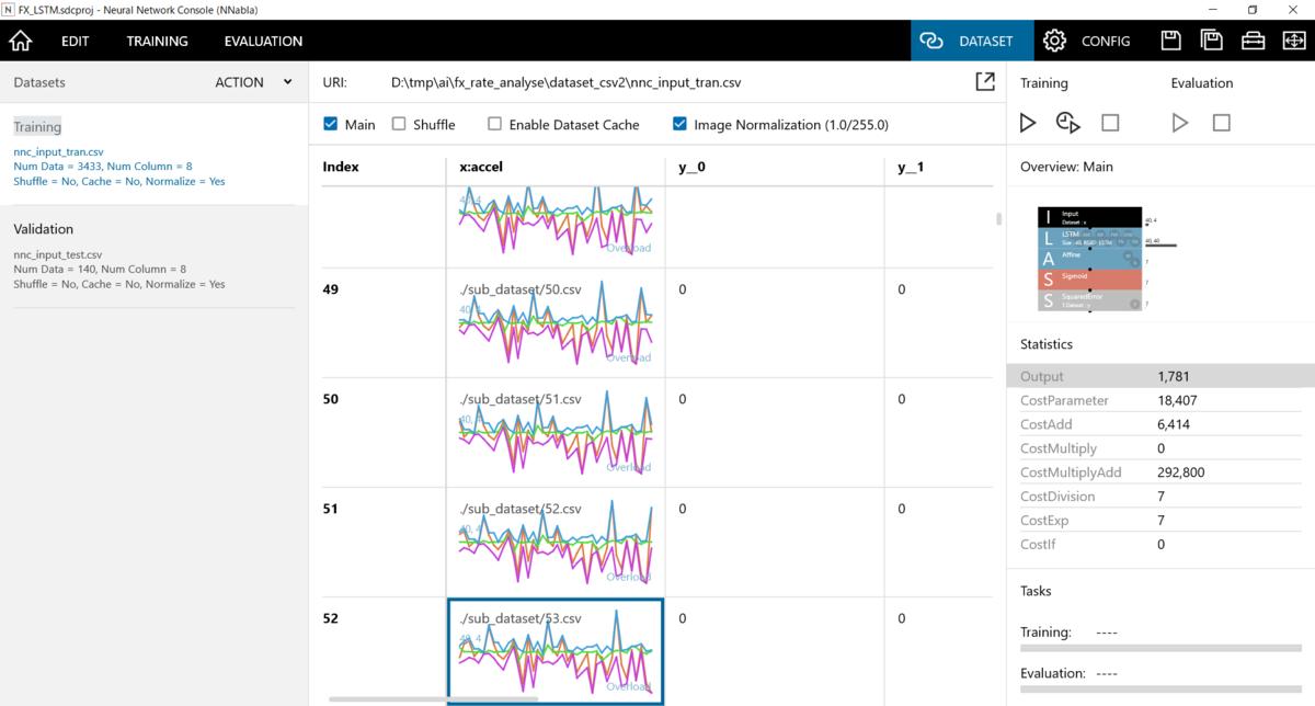 SONY neural network consoleのDataset自動グラフ化機能