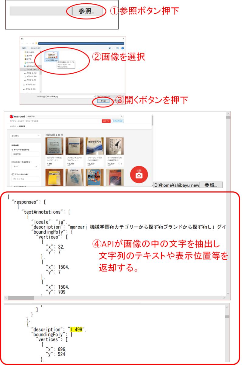 f:id:shibayu2002:20190413204432p:plain