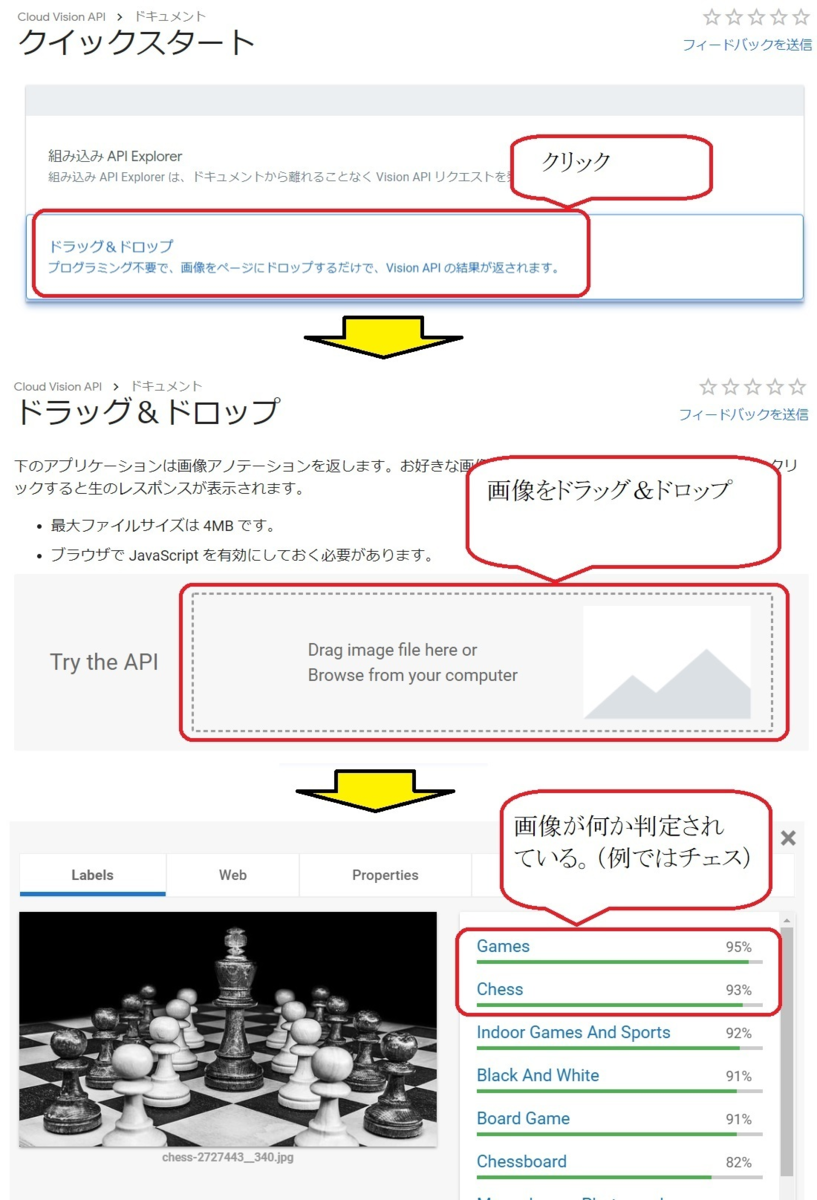 GoogleのCloud Vision APIのチュートリアル