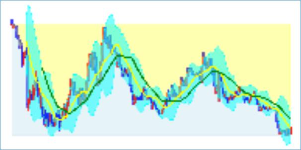 pythonで作成したFXチャートのグラフ