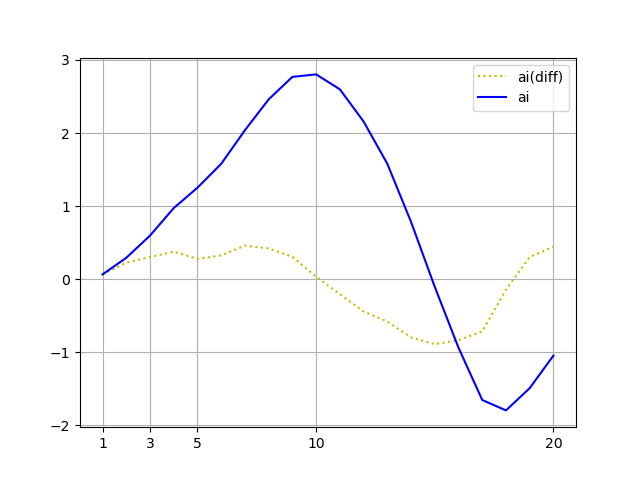 f:id:shibayu2002:20200303222927p:plain