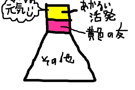 f:id:shibazakuranezumi:20180830021150p:plain