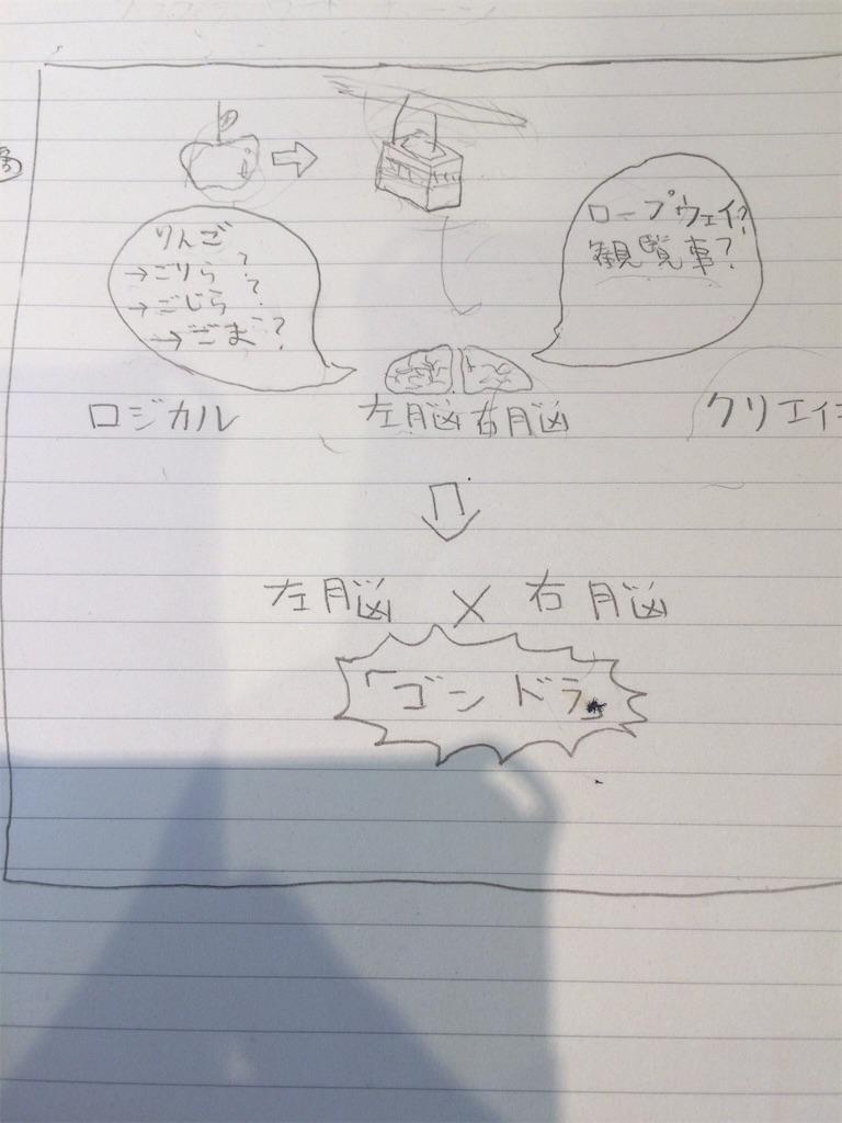 f:id:shibu_memo:20170517115043j:image