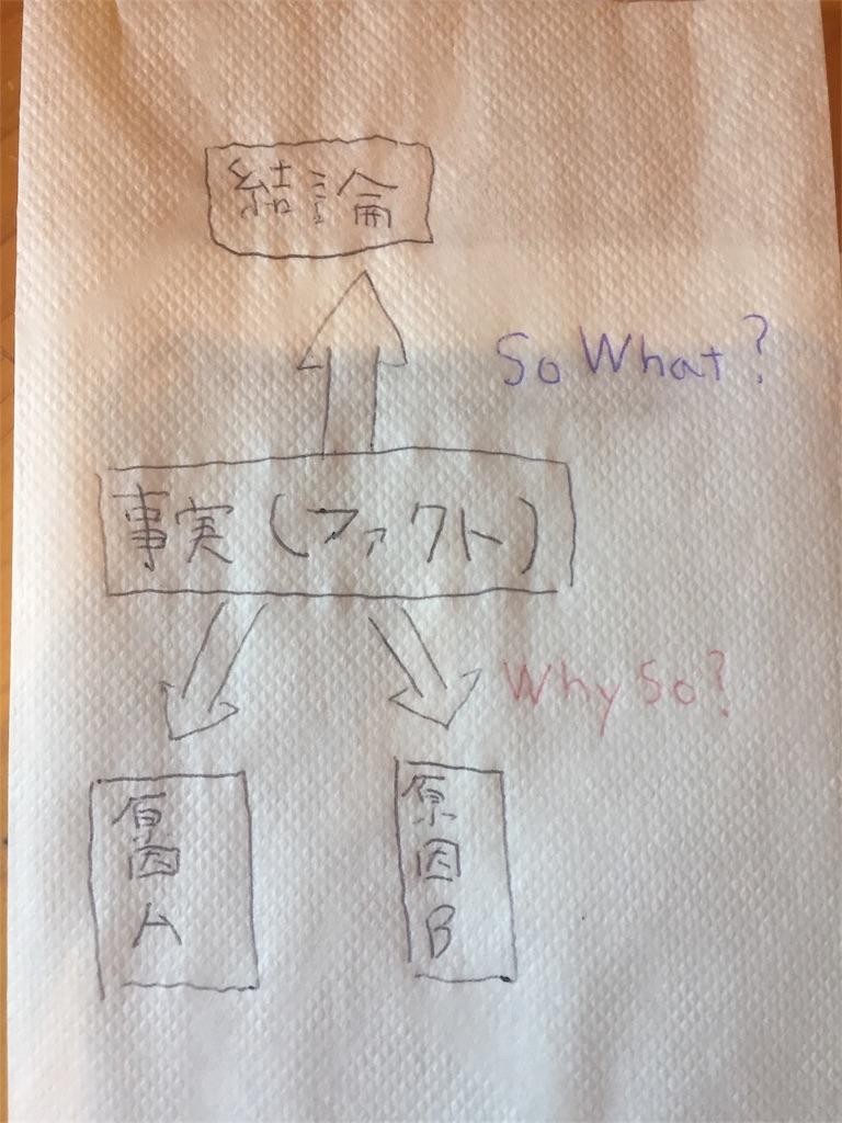f:id:shibu_memo:20180103152414j:image