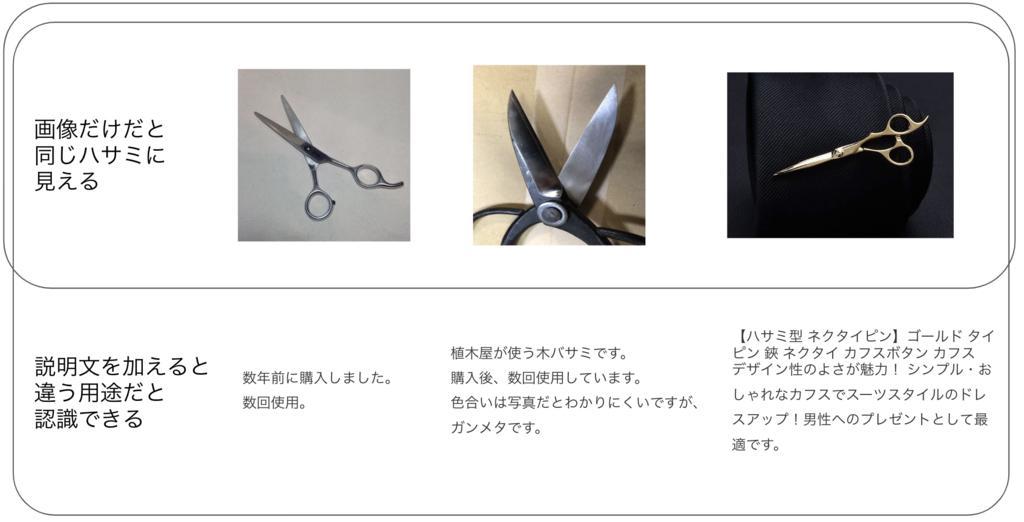f:id:shibui-yusuke:20190218140130p:plain
