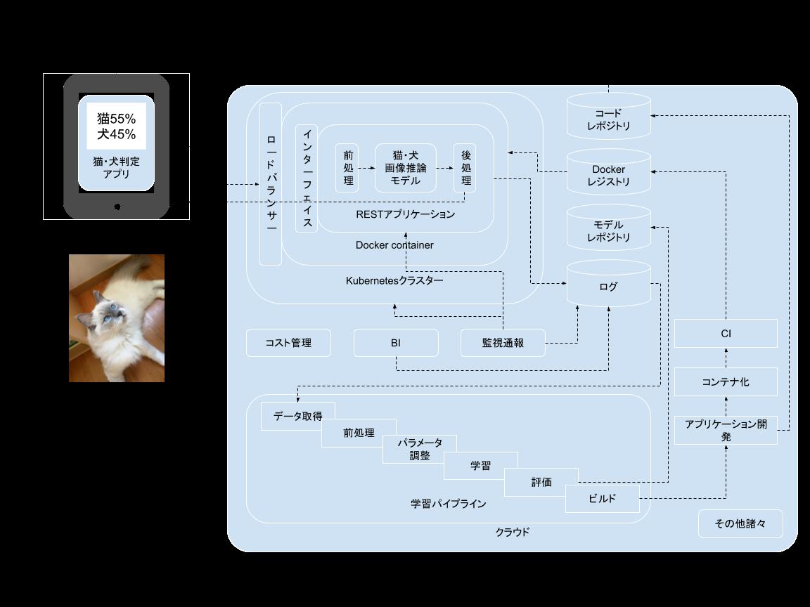 f:id:shibui-yusuke:20200422172511p:plain