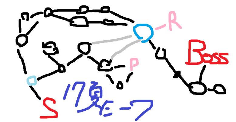 f:id:shibui_axela:20170912003611p:plain