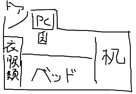 f:id:shibui_axela:20171225215024p:plain