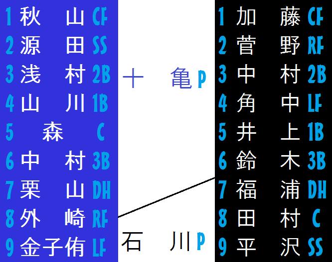 f:id:shibui_axela:20180321020401p:plain