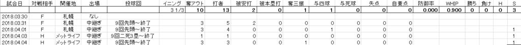 f:id:shibui_axela:20180404180158p:plain