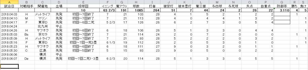 f:id:shibui_axela:20180614215615p:plain