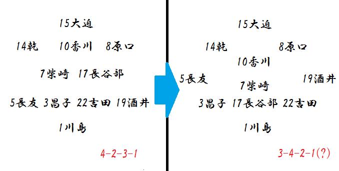 f:id:shibui_axela:20180625185435p:plain