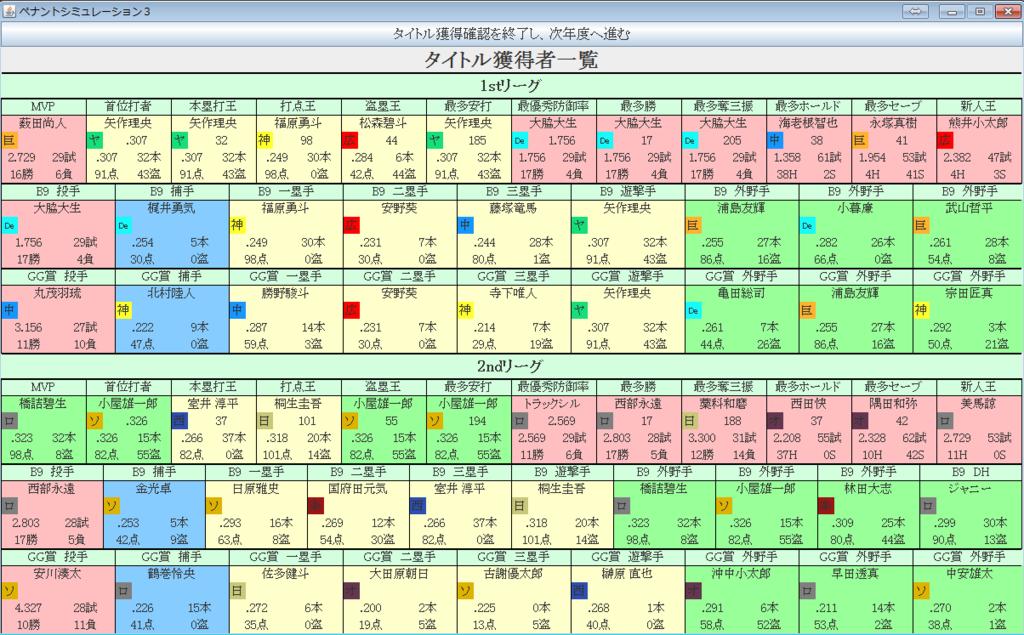 f:id:shibui_axela:20180727223755p:plain