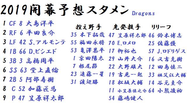 f:id:shibui_axela:20190328212917p:plain