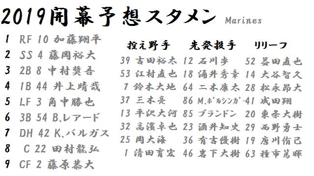 f:id:shibui_axela:20190328214432p:plain