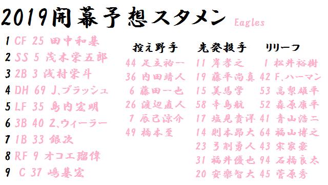 f:id:shibui_axela:20190328222714p:plain