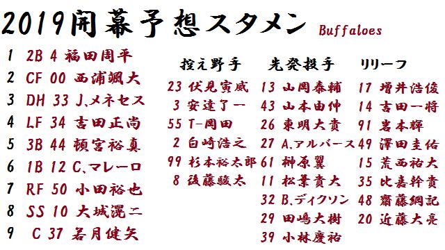f:id:shibui_axela:20190328230701p:plain