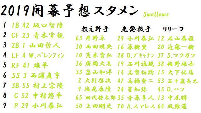 f:id:shibui_axela:20190328231756p:plain