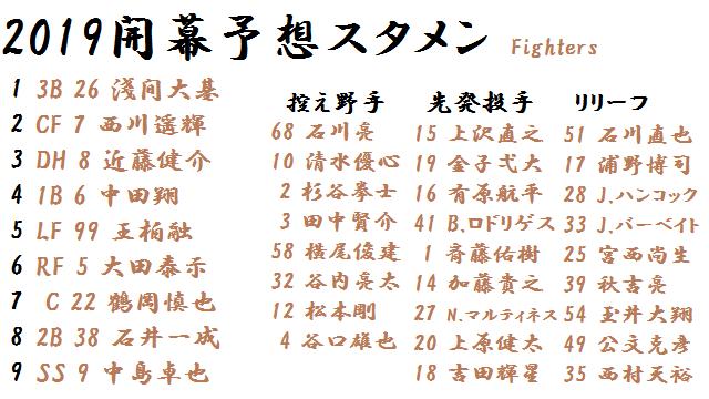 f:id:shibui_axela:20190329004051p:plain