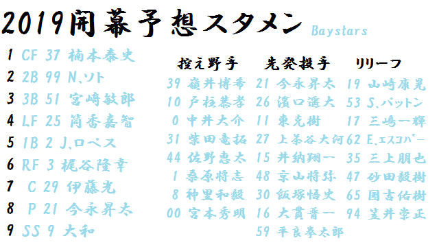 f:id:shibui_axela:20190329013901p:plain
