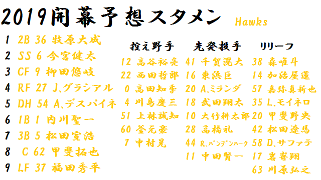 f:id:shibui_axela:20190329015224p:plain