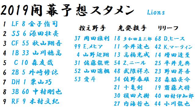 f:id:shibui_axela:20190329020723p:plain