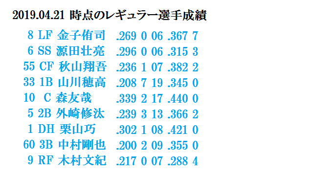 f:id:shibui_axela:20190421234901p:plain