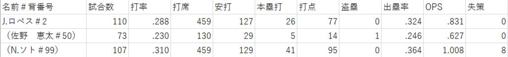 f:id:shibui_nekodama:20181117020104p:plain