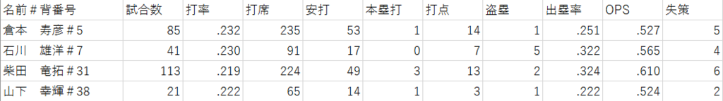 f:id:shibui_nekodama:20181117020133p:plain