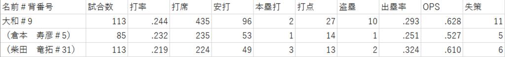 f:id:shibui_nekodama:20181117020144p:plain