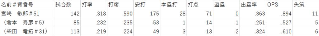 f:id:shibui_nekodama:20181117020155p:plain
