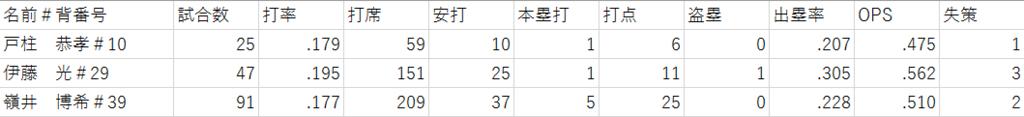 f:id:shibui_nekodama:20181117020203p:plain