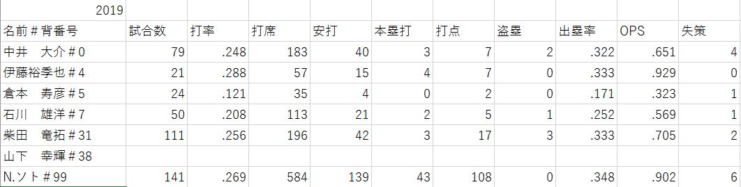 f:id:shibui_nekodama:20200105190257p:plain